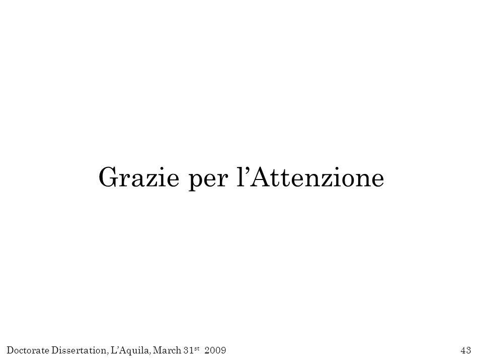 Doctorate Dissertation, L'Aquila, March 31 st 200943 Grazie per l'Attenzione