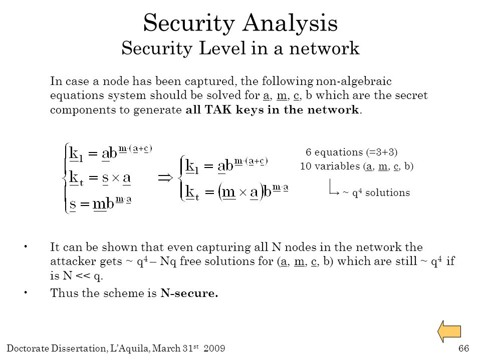 Doctorate Dissertation, L'Aquila, March 31 st 200966 Security Analysis Security Level in a network In case a node has been captured, the following non-algebraic equations system should be solved for a, m, c, b which are the secret components to generate all TAK keys in the network.