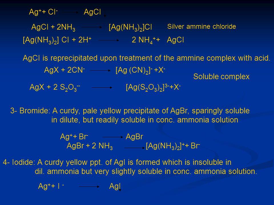 Ag + + CI - AgCI AgCI + 2NH 3 [Ag(NH 3 ) 2 ]CI Silver ammine chloride [Ag(NH 3 ) 2 ] CI + 2H + 2 NH 4 + + AgCI AgCI is reprecipitated upon treatment o