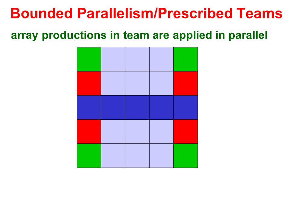 Bounded Parallelism/Prescribed Teams array productions in team are applied in parallel