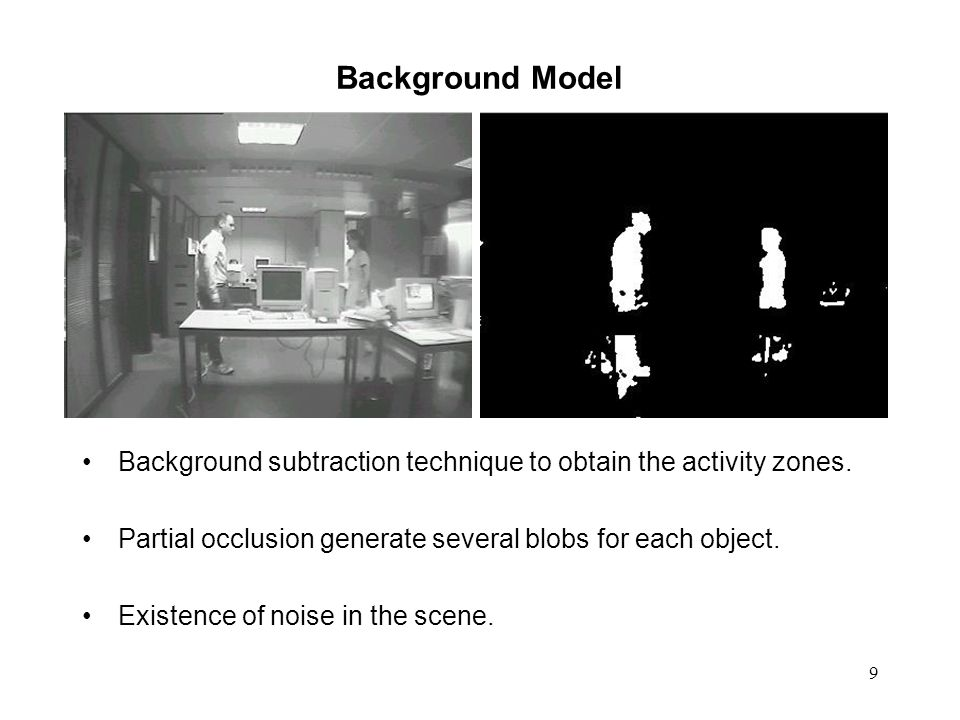 9 Background Model Background subtraction technique to obtain the activity zones.