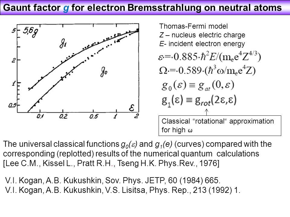 V.I.Kogan, A.B. Kukushkin, Sov. Phys. JETP, 60 (1984) 665.