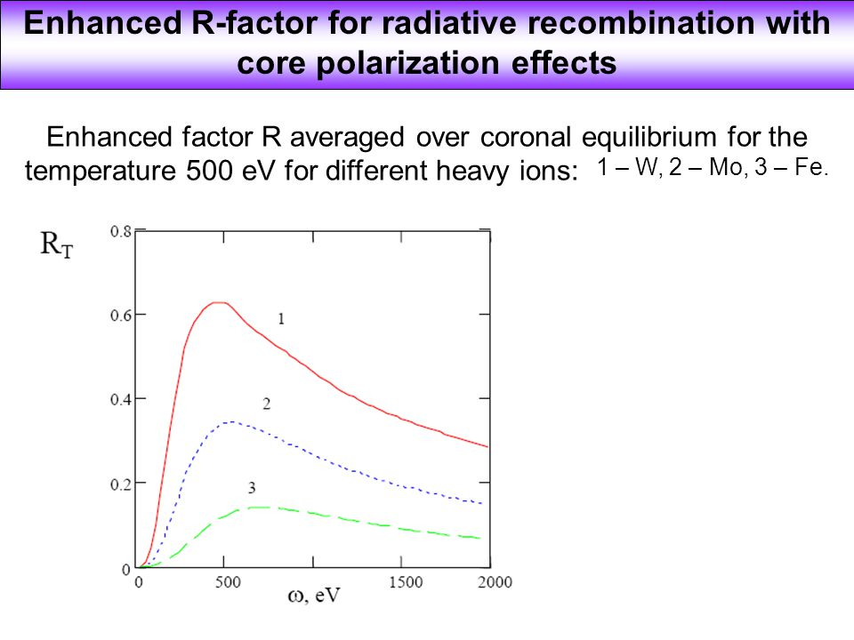 Enhanced factor R averaged over coronal equilibrium for the temperature 500 eV for different heavy ions: 1 – W, 2 – Mo, 3 – Fe. Enhanced R-factor for