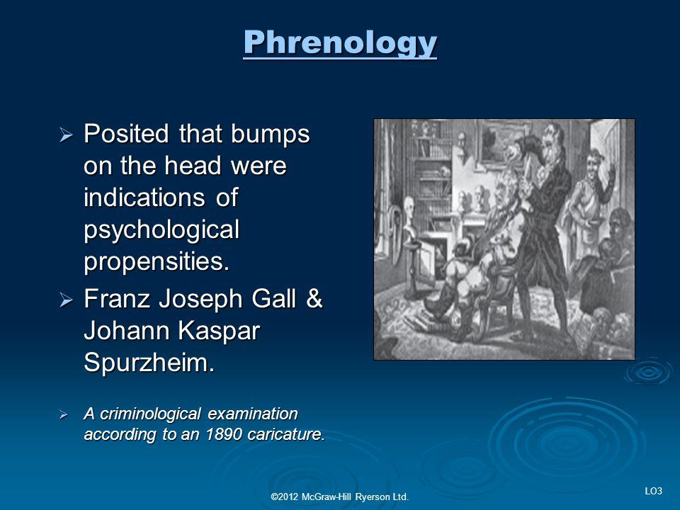 Phrenology  Posited that bumps on the head were indications of psychological propensities.  Franz Joseph Gall & Johann Kaspar Spurzheim.  A crimino