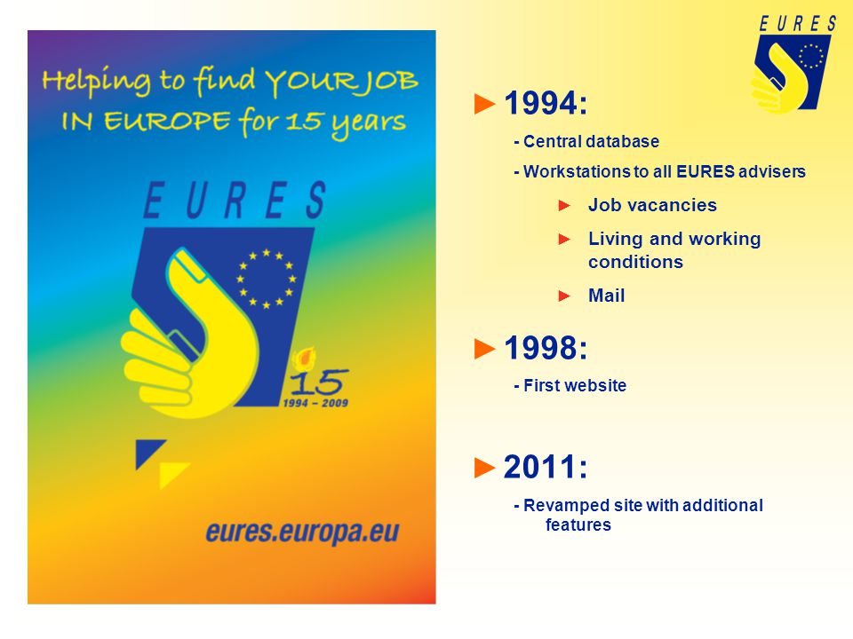 ► 1994: - Central database - Workstations to all EURES advisers ► Job vacancies ► Living and working conditions ► Mail ► 1998: - First website ► 2011: - Revamped site with additional features