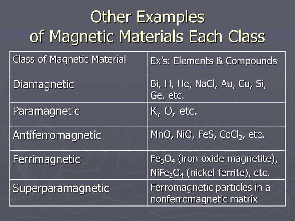 Other Examples of Magnetic Materials Each Class Class of Magnetic Material Ex's: Elements & Compounds Diamagnetic Bi, H, He, NaCl, Au, Cu, Si, Ge, etc.