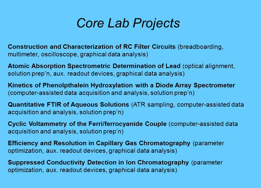 Core Lab Projects Construction and Characterization of RC Filter Circuits (breadboarding, multimeter, oscilloscope, graphical data analysis) Atomic Absorption Spectrometric Determination of Lead (optical alignment, solution prep'n, aux.