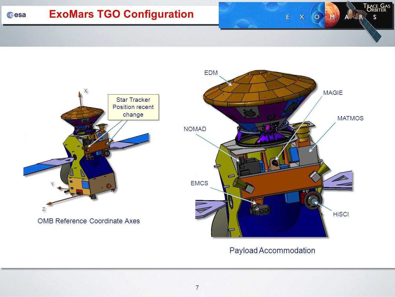 7 ExoMars TGO Configuration Payload Accommodation EDM MAGIE MATMOS HiSCI NOMAD EMCS E X O M A R S T RACE G AS O RBITER