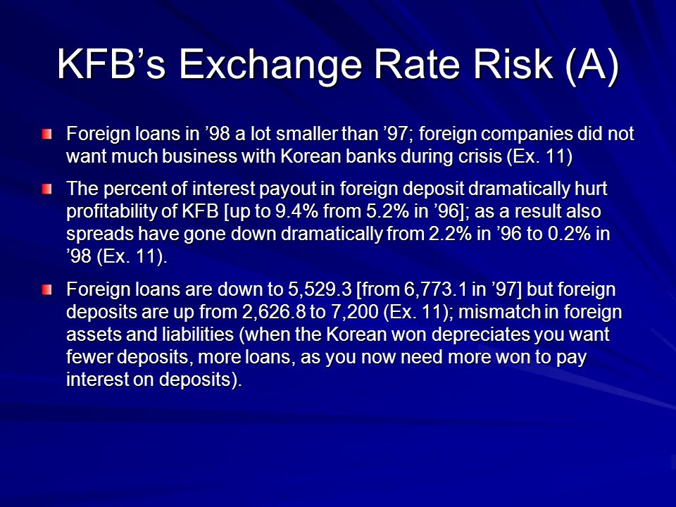 KFB's Exchange Rate Risk (A) Foreign loans in '98 a lot smaller than '97; foreign companies did not want much business with Korean banks during crisis