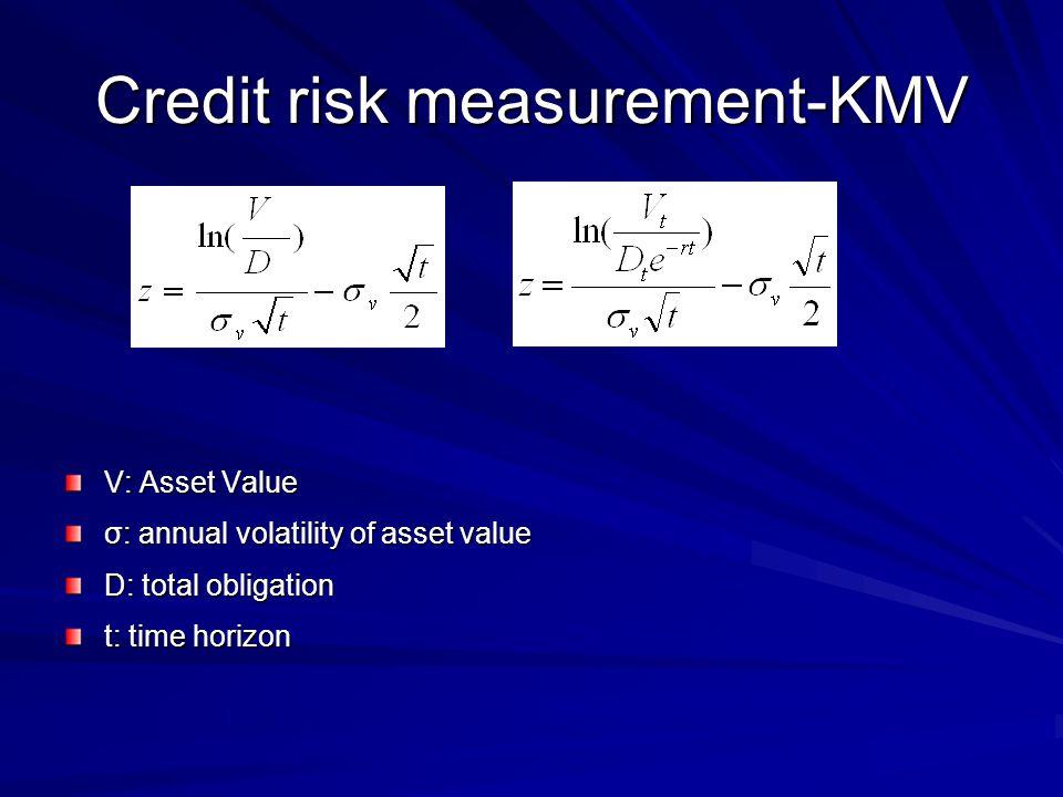 Credit risk measurement-KMV V: Asset Value σ: annual volatility of asset value D: total obligation t: time horizon