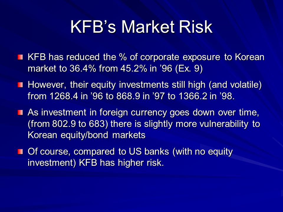 KFB's Market Risk KFB has reduced the % of corporate exposure to Korean market to 36.4% from 45.2% in '96 (Ex. 9) However, their equity investments st