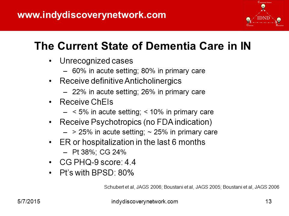 www.indydiscoverynetwork.com 5/7/2015indydiscoverynetwork.com13 The Current State of Dementia Care in IN Unrecognized cases –60% in acute setting; 80% in primary care Receive definitive Anticholinergics –22% in acute setting; 26% in primary care Receive ChEIs –< 5% in acute setting; < 10% in primary care Receive Psychotropics (no FDA indication) –> 25% in acute setting; ~ 25% in primary care ER or hospitalization in the last 6 months –Pt 38%; CG 24% CG PHQ-9 score: 4.4 Pt's with BPSD: 80% Schubert et al, JAGS 2006; Boustani et al, JAGS 2005; Boustani et al, JAGS 2006