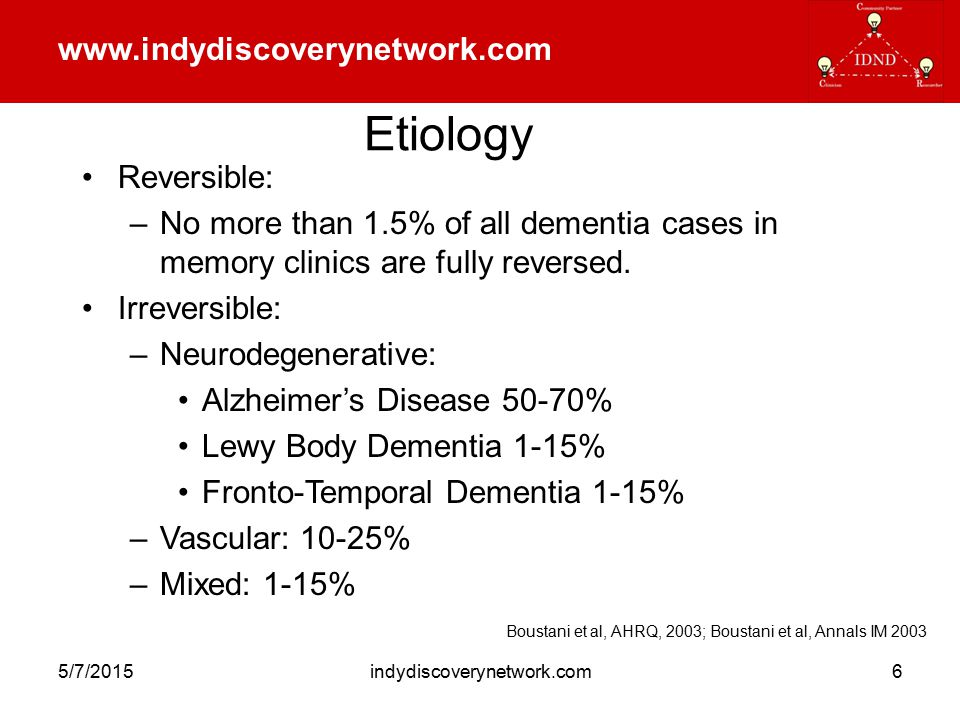 www.indydiscoverynetwork.com 5/7/2015indydiscoverynetwork.com7 Reversible Dementia: In 1970s, reversible dementia account for 25% of cases.