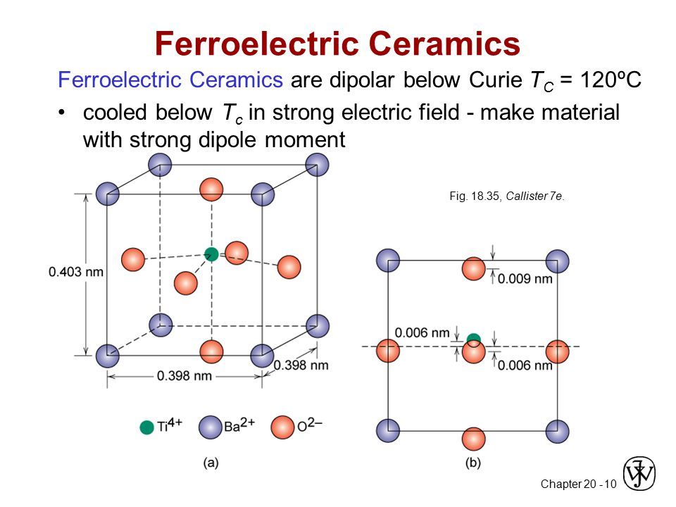 Chapter 20 - 10 Ferroelectric Ceramics Ferroelectric Ceramics are dipolar below Curie T C = 120ºC cooled below T c in strong electric field - make mat