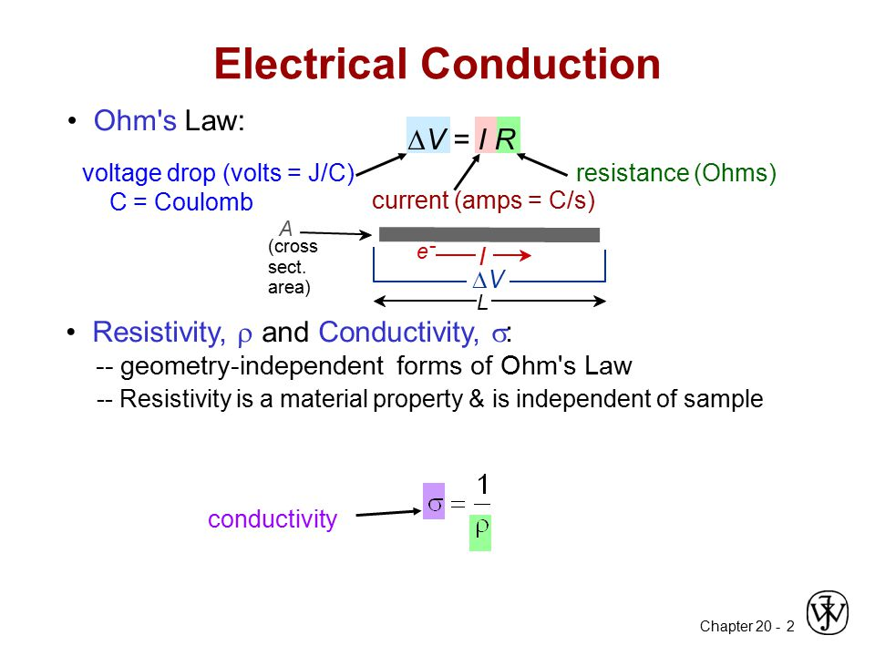 Chapter 20 - 2 Electrical Conduction Resistivity,  and Conductivity,  : -- geometry-independent forms of Ohm's Law conductivity -- Resistivity is a