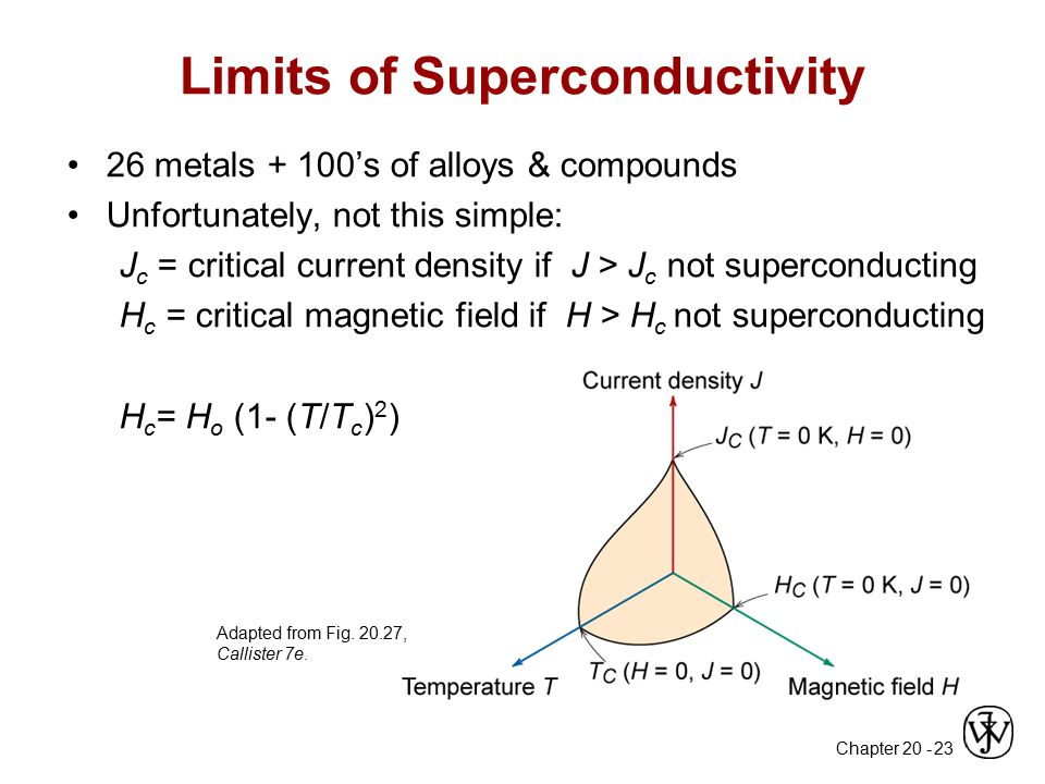 Chapter 20 - 23 Limits of Superconductivity 26 metals + 100's of alloys & compounds Unfortunately, not this simple: J c = critical current density if