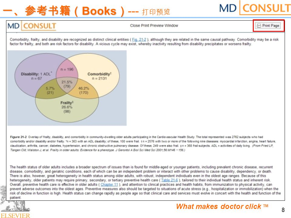 What makes doctor click TM 8 一、参考书籍( Books ) 一、参考书籍( Books ) --- 打印预览