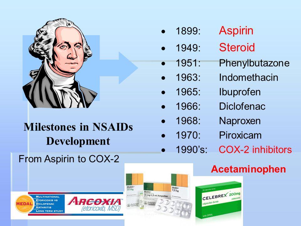 Milestones in NSAIDs Development  1899: Aspirin  1949: Steroid  1951:Phenylbutazone  1963:Indomethacin  1965:Ibuprofen  1966:Diclofenac  1968:N