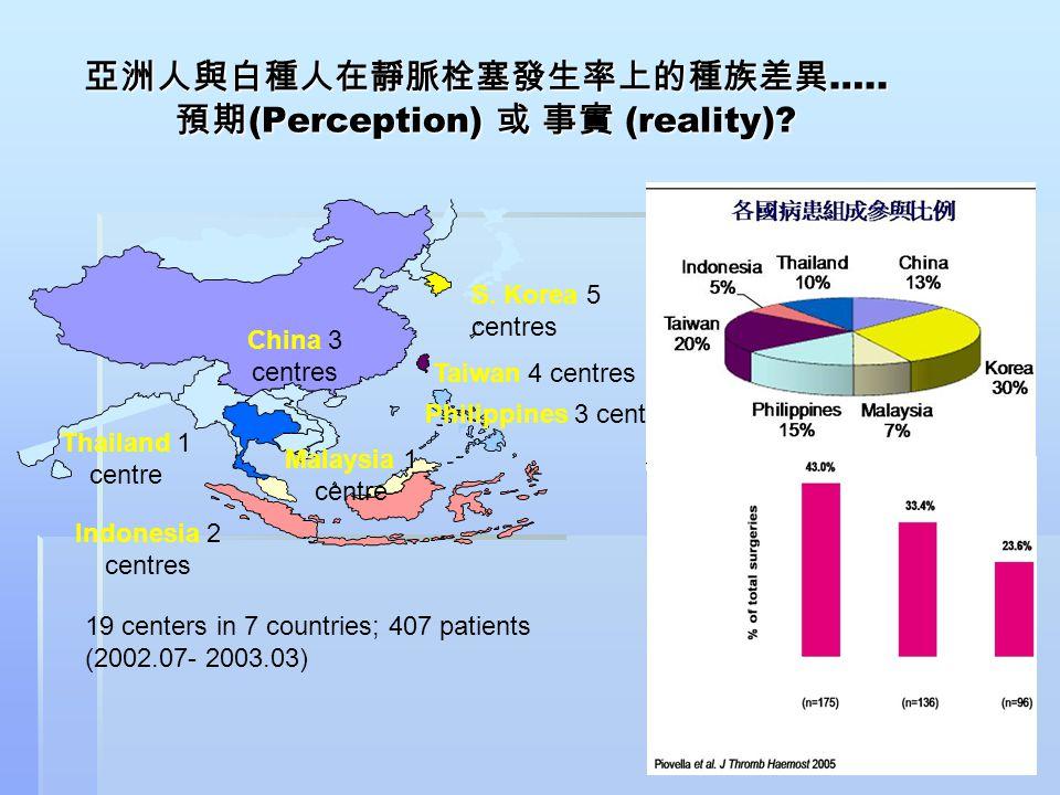 亞洲人與白種人在靜脈栓塞發生率上的種族差異 ….. 預期 (Perception) 或 事實 (reality)? 19 centers in 7 countries; 407 patients (2002.07- 2003.03)