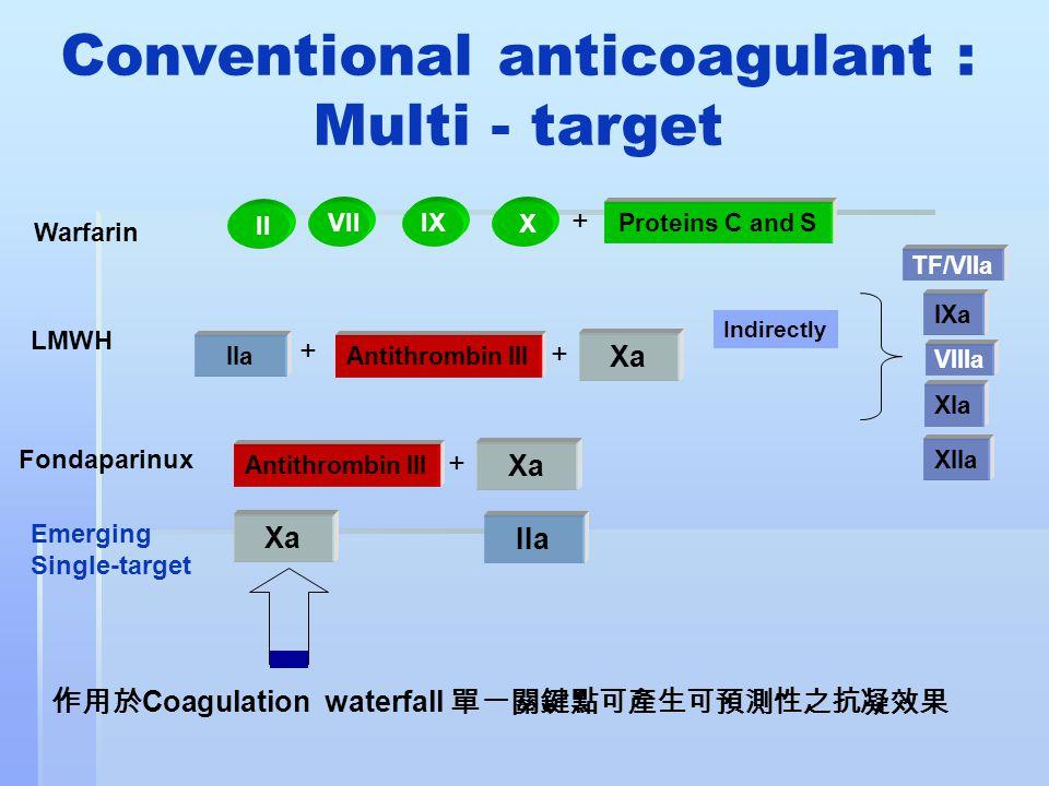 Conventional anticoagulant : Multi - target LMWH Fondaparinux Warfarin Emerging Single-target IX X II VII TF/VIIa IXa VIIIa XIa IIa XIIa Xa 作用於 Coagul