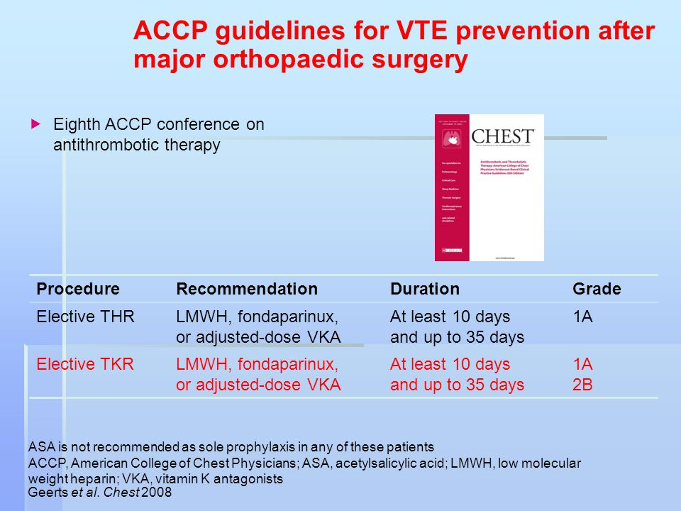 ACCP guidelines for VTE prevention after major orthopaedic surgery  Eighth ACCP conference on antithrombotic therapy ProcedureRecommendationDurationG