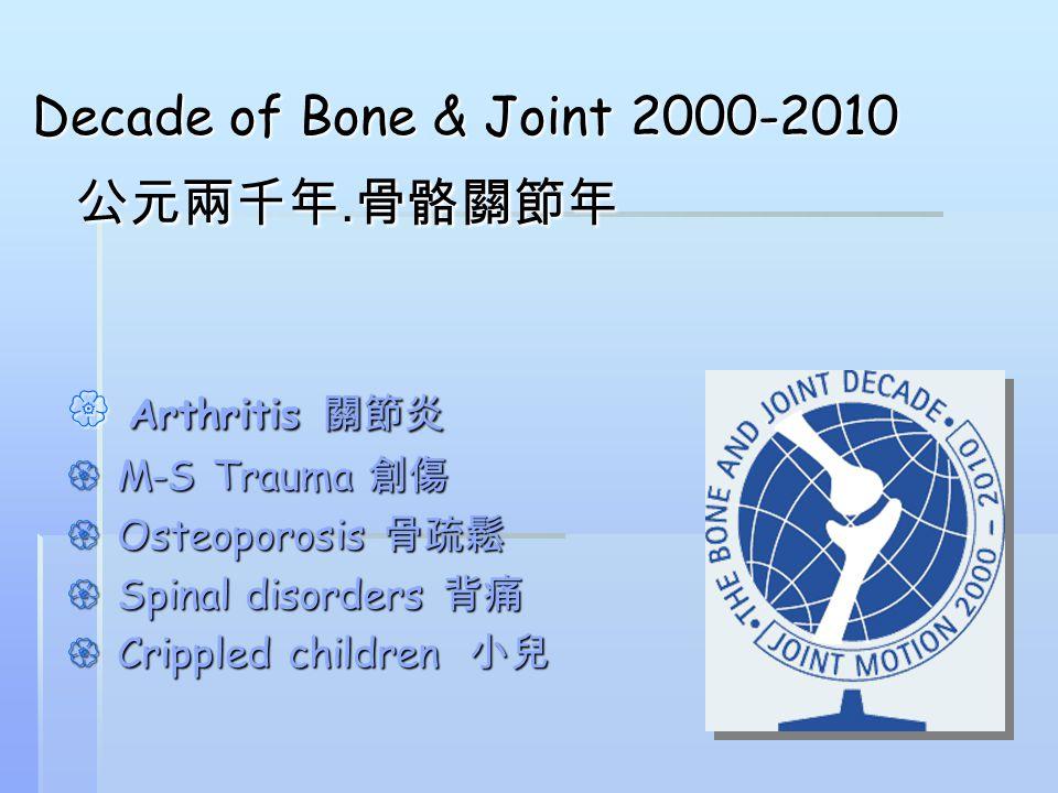  Arthritis 關節炎  M-S Trauma 創傷  Osteoporosis 骨疏鬆  Spinal disorders 背痛  Crippled children 小兒 Decade of Bone & Joint 2000-2010 公元兩千年. 骨骼關節年
