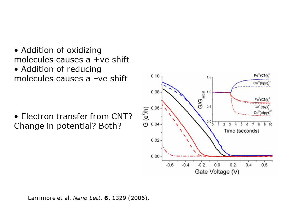 Larrimore et al. Nano Lett. 6, 1329 (2006). Addition of oxidizing molecules causes a +ve shift Addition of reducing molecules causes a –ve shift Elect