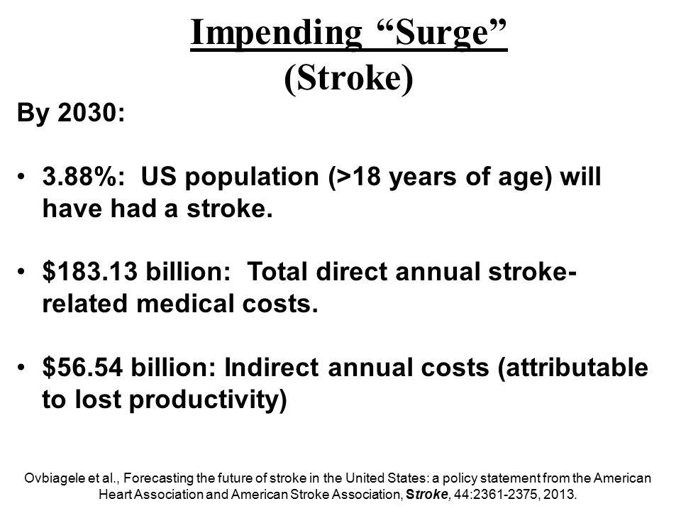 Impending Global Surge Ferri, C.P., et al., Global prevalence of dementia: a Delphi consensus study, The Lancet, 366:2112-2117, 2005.