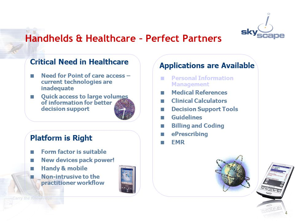 5 PDA Market Pioneer and Leader for Reference Deep Handheld Market Expertise  Providing solutions since 1993  Focus - Healthcare Professionals Something for everyone  300+ 'Gold-Standard' titles  Several specialties covered Leading brand  Rapidly Growing User Base 475,000+ registered users  Loyal customer base – most are repeat customers Skyscape