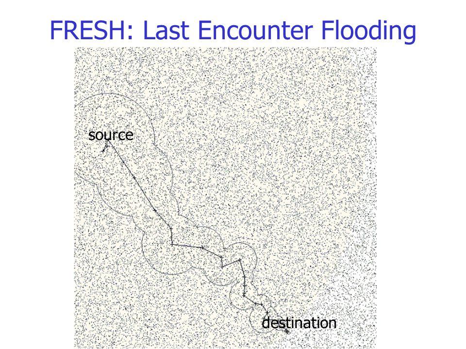 FRESH: Last Encounter Flooding source destination