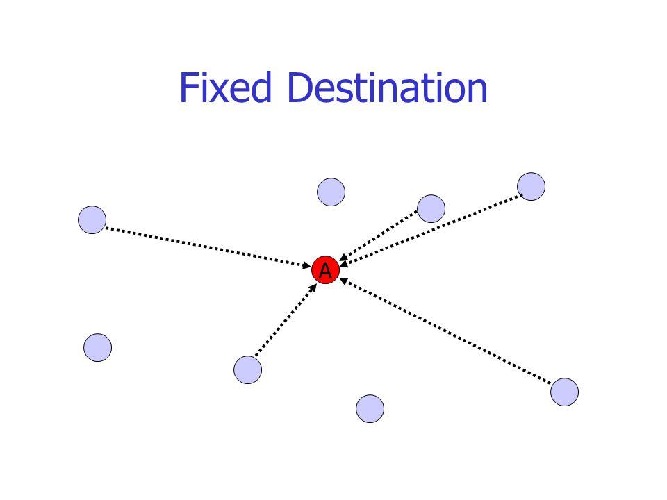 Fixed Destination A