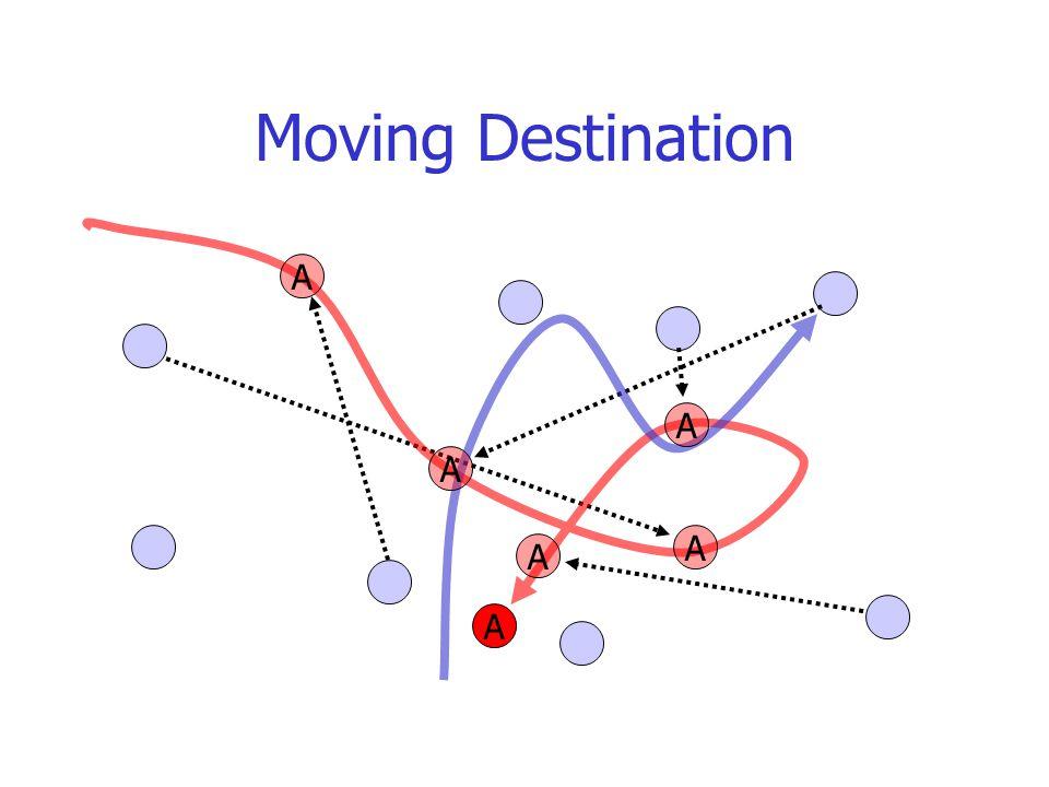 Moving Destination A A A A A A