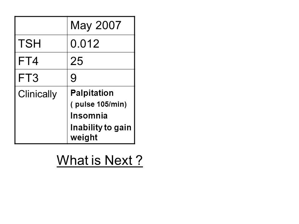 May 2007 TSH0.012 FT425 FT39 Clinically Palpitation ( pulse 105/min) Insomnia Inability to gain weight What is Next