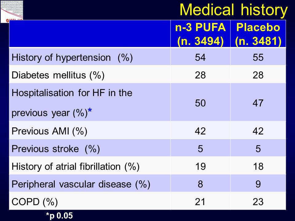 Medical history n-3 PUFA (n. 3494) Placebo (n.