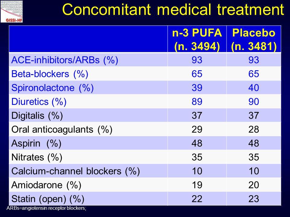 Concomitant medical treatment n-3 PUFA (n. 3494) Placebo (n.