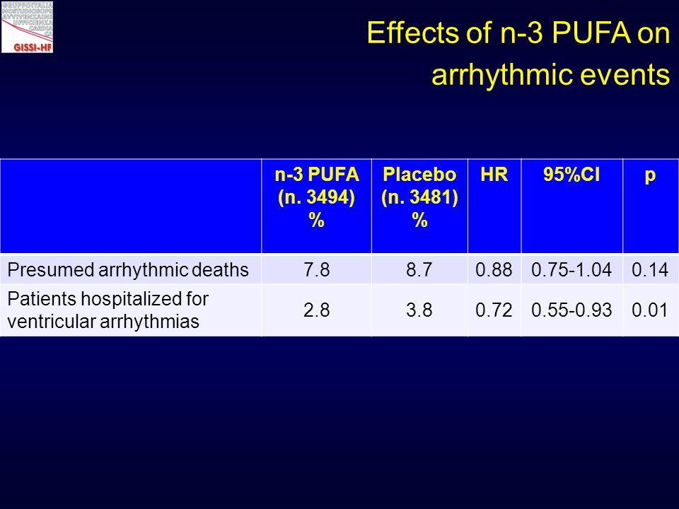 Effects of n-3 PUFA on arrhythmic events n-3 PUFA (n.
