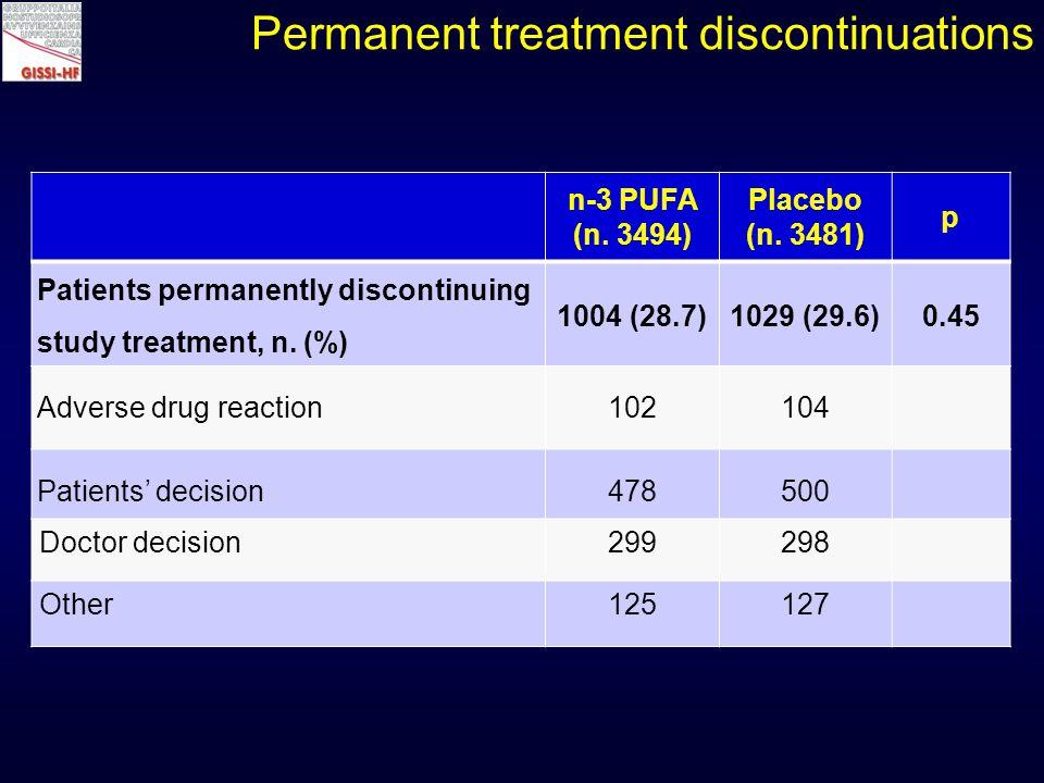 Permanent treatment discontinuations n-3 PUFA (n. 3494) Placebo (n.