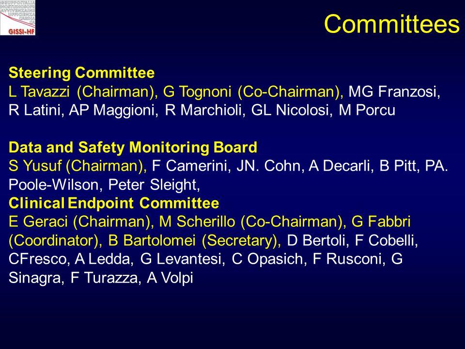 Steering Committee L Tavazzi (Chairman), G Tognoni (Co-Chairman), MG Franzosi, R Latini, AP Maggioni, R Marchioli, GL Nicolosi, M Porcu Data and Safety Monitoring Board S Yusuf (Chairman), F Camerini, JN.