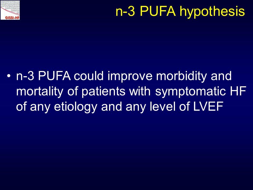 n-3 PUFA (n.3494) % Placebo (n.