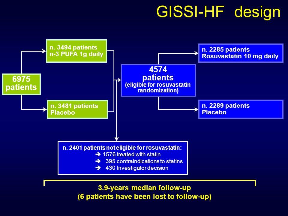 n. 3494 patients n-3 PUFA 1g daily n. 3481 patients Placebo n.