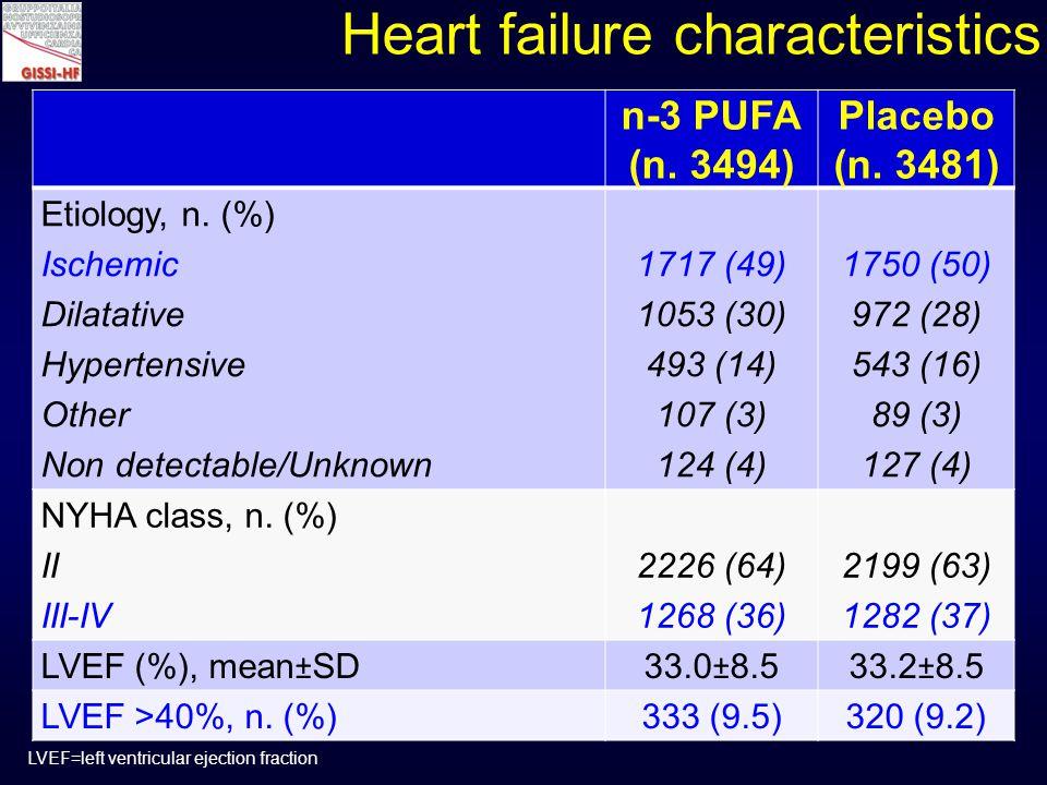 Heart failure characteristics n-3 PUFA (n. 3494) Placebo (n.
