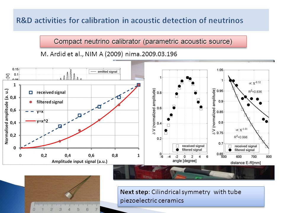 Compact neutrino calibrator (parametric acoustic source) Next step: Cilindrical symmetry with tube piezoelectric ceramics M.