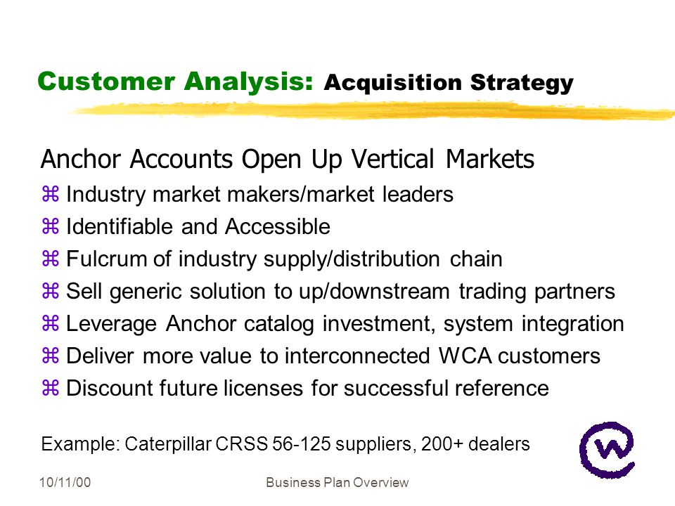 10/11/00Business Plan Overview Customer Analysis: Acquisition Strategy Anchor Accounts Open Up Vertical Markets zIndustry market makers/market leaders zIdentifiable and Accessible zFulcrum of industry supply/distribution chain zSell generic solution to up/downstream trading partners zLeverage Anchor catalog investment, system integration zDeliver more value to interconnected WCA customers zDiscount future licenses for successful reference Example: Caterpillar CRSS 56-125 suppliers, 200+ dealers