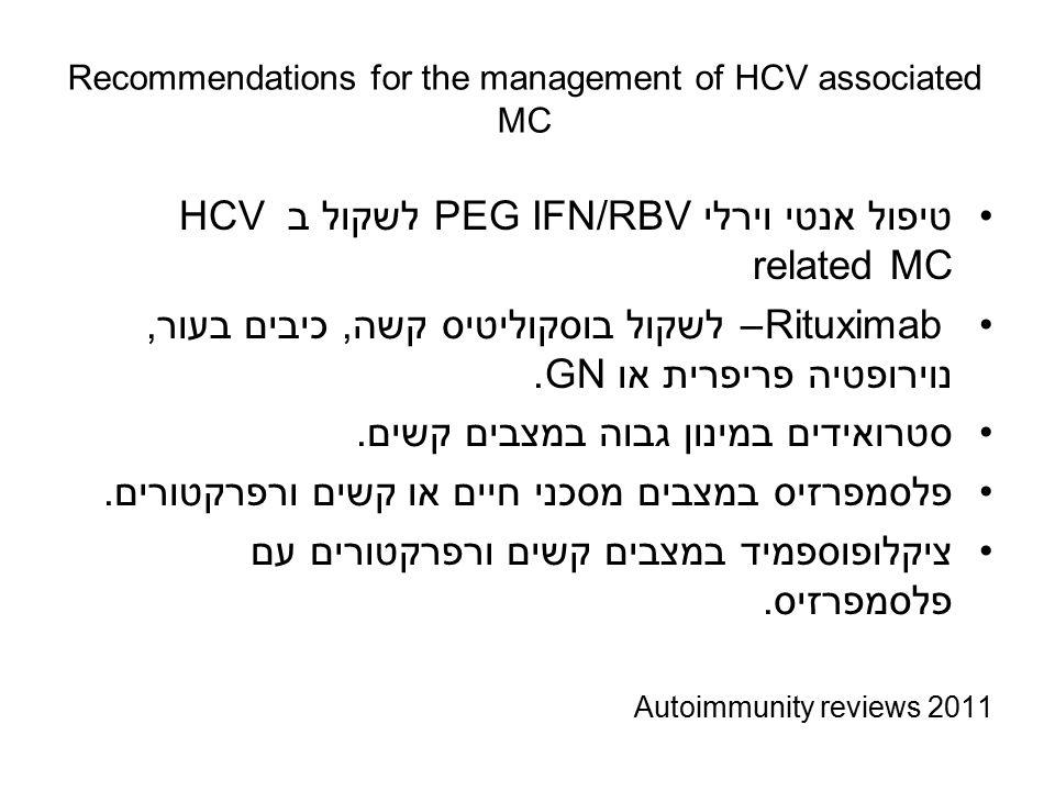 Recommendations for the management of HCV associated MC טיפול אנטי וירלי PEG IFN/RBV לשקול ב HCV related MC Rituximab– לשקול בוסקוליטיס קשה, כיבים בעור, נוירופטיה פריפרית או GN.