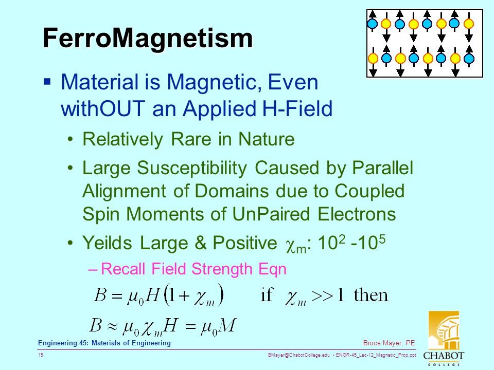 BMayer@ChabotCollege.edu ENGR-45_Lec-12_Magnetic_Prop.ppt 15 Bruce Mayer, PE Engineering-45: Materials of Engineering FerroMagnetism  Material is Magnetic, Even withOUT an Applied H-Field Relatively Rare in Nature Large Susceptibility Caused by Parallel Alignment of Domains due to Coupled Spin Moments of UnPaired Electrons Yeilds Large & Positive  m : 10 2 -10 5 –Recall Field Strength Eqn