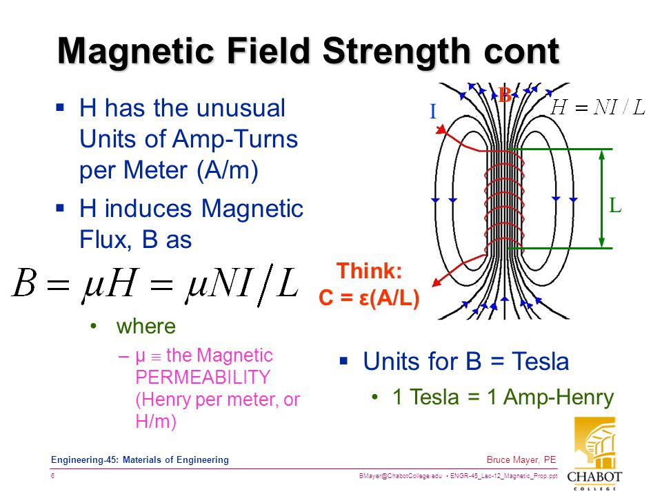 BMayer@ChabotCollege.edu ENGR-45_Lec-12_Magnetic_Prop.ppt 6 Bruce Mayer, PE Engineering-45: Materials of Engineering Magnetic Field Strength cont  Units for B = Tesla 1 Tesla = 1 Amp-Henry I B where –µ  the Magnetic PERMEABILITY (Henry per meter, or H/m) L Think: C = ε(A/L)  H has the unusual Units of Amp-Turns per Meter (A/m)  H induces Magnetic Flux, B as