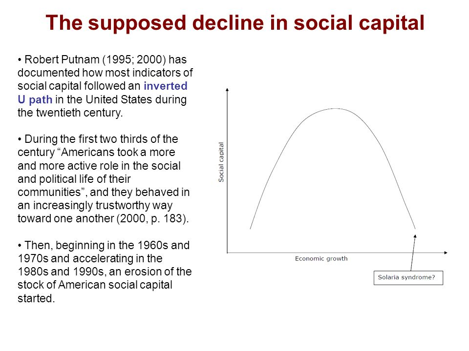 The supposed decline in social capital Robert Putnam (1995; 2000) has documented how most indicators of social capital followed an inverted U path in the United States during the twentieth century.