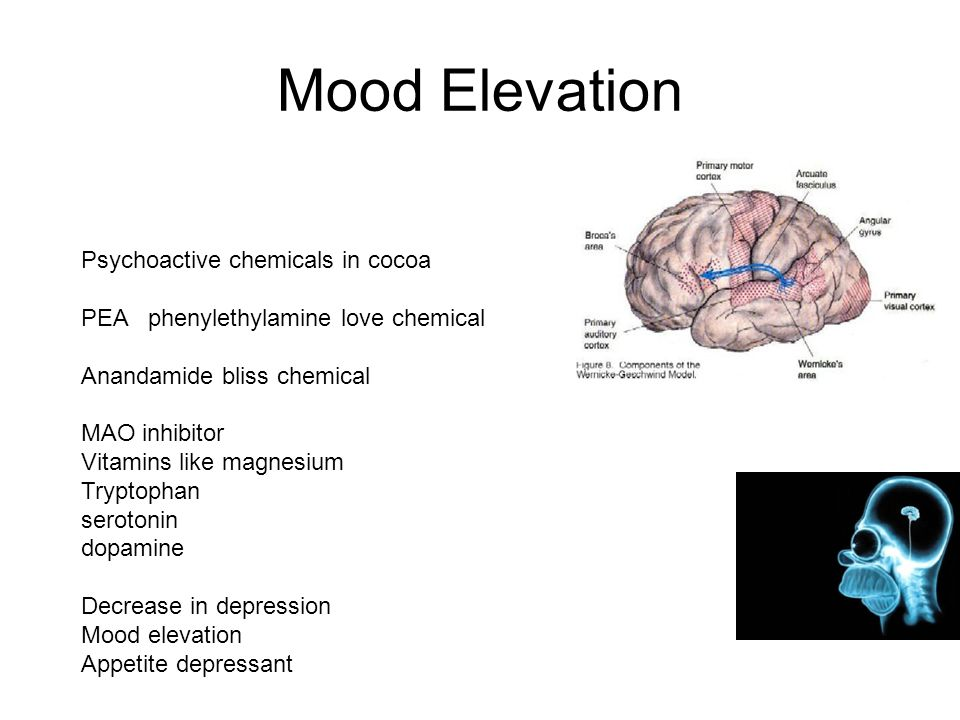 Mood Elevation Psychoactive chemicals in cocoa PEA phenylethylamine love chemical Anandamide bliss chemical MAO inhibitor Vitamins like magnesium Tryptophan serotonin dopamine Decrease in depression Mood elevation Appetite depressant