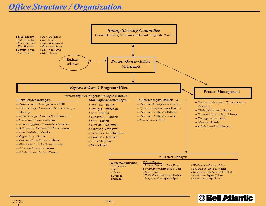 Page 9 5/7/2015 Billing Steering Committee Connor, Gordon, McDermott, Stallard, Szygenda, Wolfe Process Owner - Billing McDermott Business Advisors o