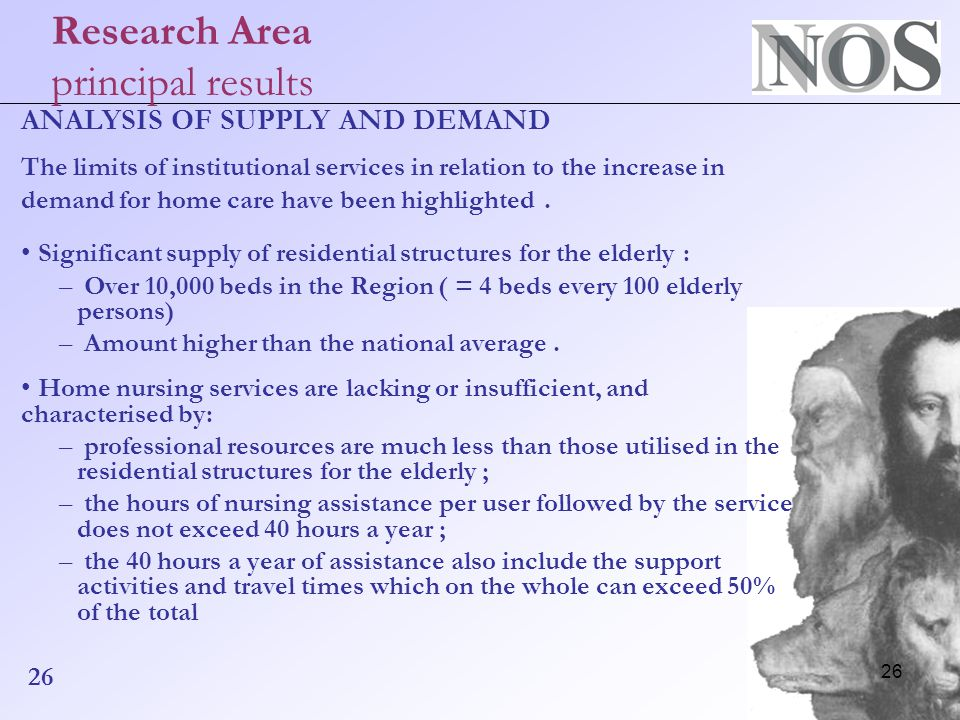 26 Research Area principal results ANALYSIS OF SUPPLY AND DEMAND The limits of institutional services in relation to the increase in demand for home care have been highlighted.
